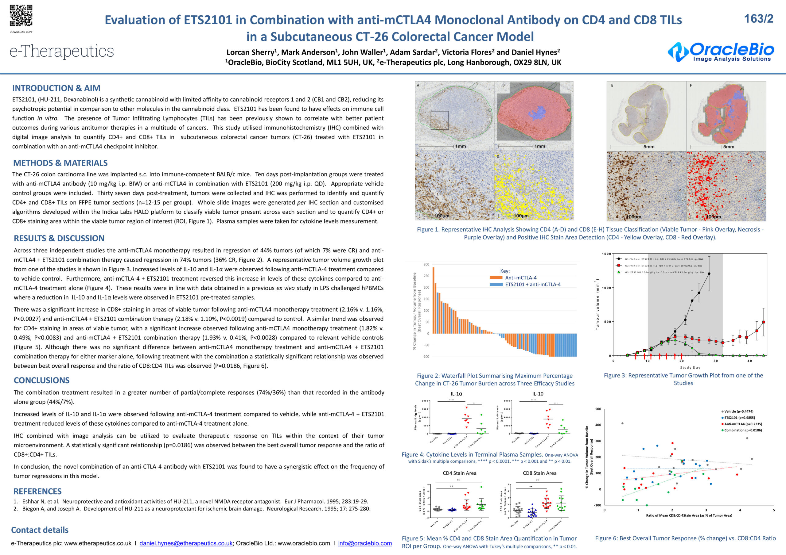 Evaluation of ETS2101 in Combination with anti-mCTLA4 Monoclonal Antibody on CD4 and CD8 TILs in a Subcutaneous CT-26 Colorectal Cancer Model